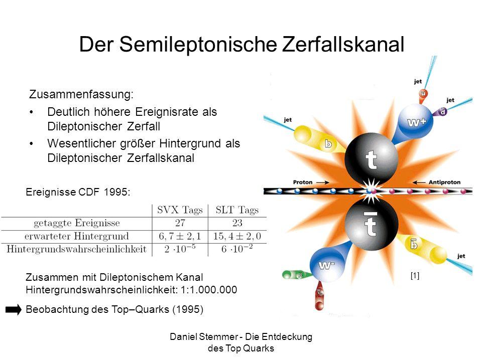 Daniel Stemmer - Die Entdeckung des Top Quarks Der Semileptonische Zerfallskanal Zusammenfassung: Deutlich höhere Ereignisrate als Dileptonischer Zerf