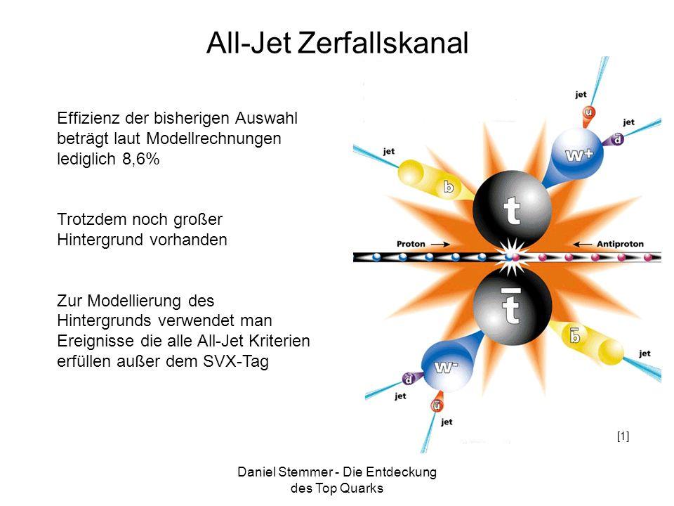 Daniel Stemmer - Die Entdeckung des Top Quarks All-Jet Zerfallskanal Effizienz der bisherigen Auswahl beträgt laut Modellrechnungen lediglich 8,6% Tro
