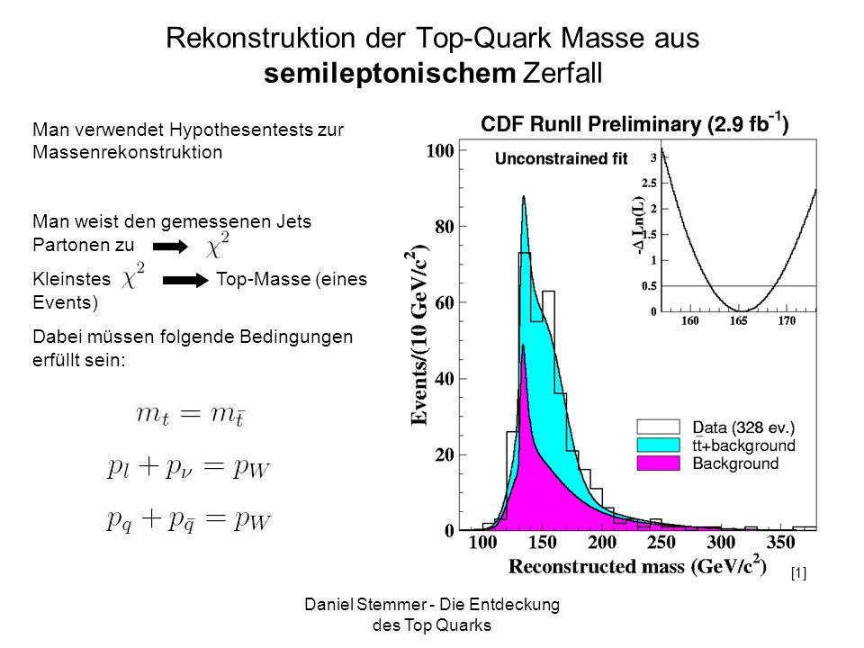 Daniel Stemmer - Die Entdeckung des Top Quarks Rekonstruktion der Top-Quark Masse aus semileptonischem Zerfall Man verwendet Hypothesentests zur Masse