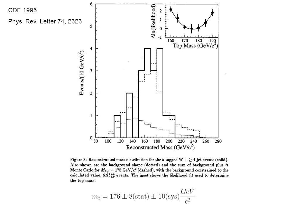 Daniel Stemmer - Die Entdeckung des Top Quarks CDF 1995 Phys. Rev. Letter 74, 2626