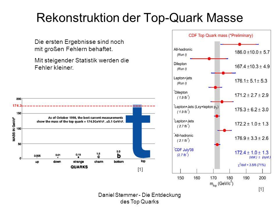 Daniel Stemmer - Die Entdeckung des Top Quarks Rekonstruktion der Top-Quark Masse Die ersten Ergebnisse sind noch mit großen Fehlern behaftet. Mit ste