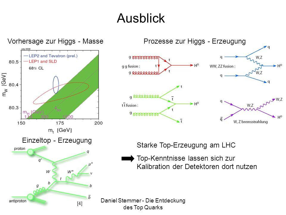 Daniel Stemmer - Die Entdeckung des Top Quarks Ausblick Vorhersage zur Higgs - MasseProzesse zur Higgs - Erzeugung Einzeltop - Erzeugung Starke Top-Er