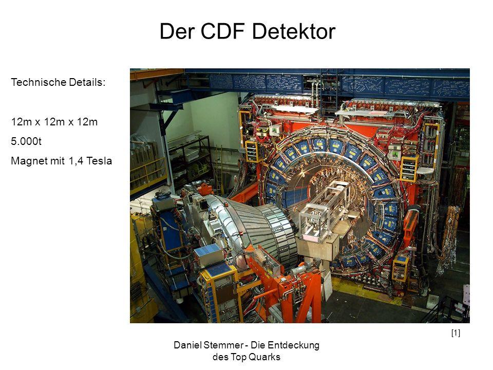 Daniel Stemmer - Die Entdeckung des Top Quarks Der CDF Detektor Technische Details: 12m x 12m x 12m 5.000t Magnet mit 1,4 Tesla [1]