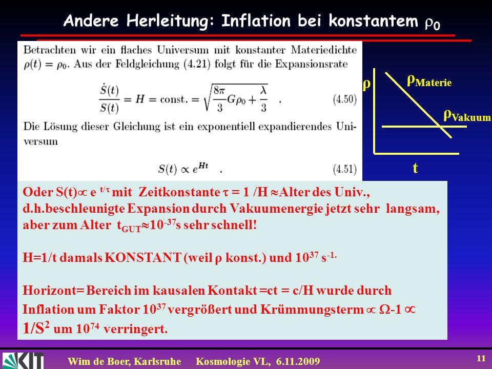 Wim de Boer, KarlsruheKosmologie VL, 6.11.2009 11 Andere Herleitung: Inflation bei konstantem 0 Oder S(t) e t/ mit Zeitkonstante = 1 /H Alter des Univ., d.h.beschleunigte Expansion durch Vakuumenergie jetzt sehr langsam, aber zum Alter t GUT 10 -37 s sehr schnell.