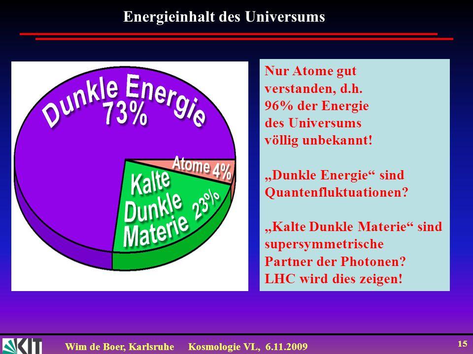Wim de Boer, KarlsruheKosmologie VL, 6.11.2009 15 Energieinhalt des Universums Nur Atome gut verstanden, d.h.