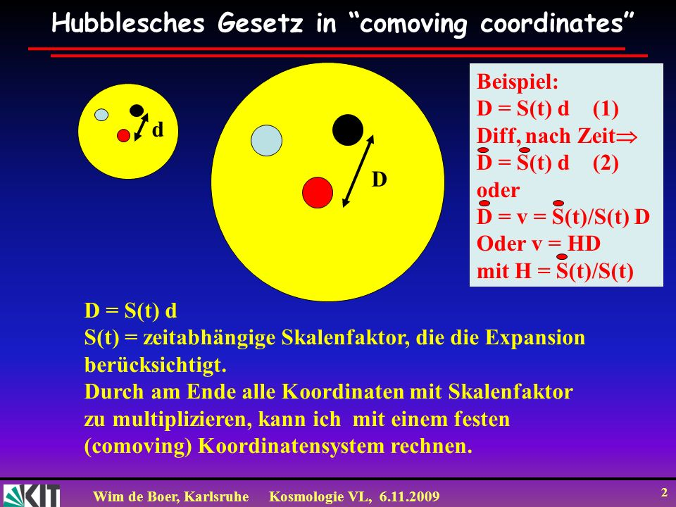 Wim de Boer, KarlsruheKosmologie VL, 6.11.2009 3 Hubble Diagramm aus SN Ia Daten Abstand aus dem Hubbleschen Gesetz mit Bremsparameter q 0 =-0.6 und H=0.7 (100 km/s/Mpc) z=1-> r=c/H(z+1/2(1-q 0 )z 2 )= 3.10 8 /(0.7x10 5 )(1+0.8) Mpc = 7 Gpc Abstand aus SNe I1a Helligkeit m mit absoluter Helligkeit M=-19.6: m=24.65 und log d=(m-M+5)/5) -> Log d=(24.65-19.6+5)/5=9.85 = 7.1 Gpc