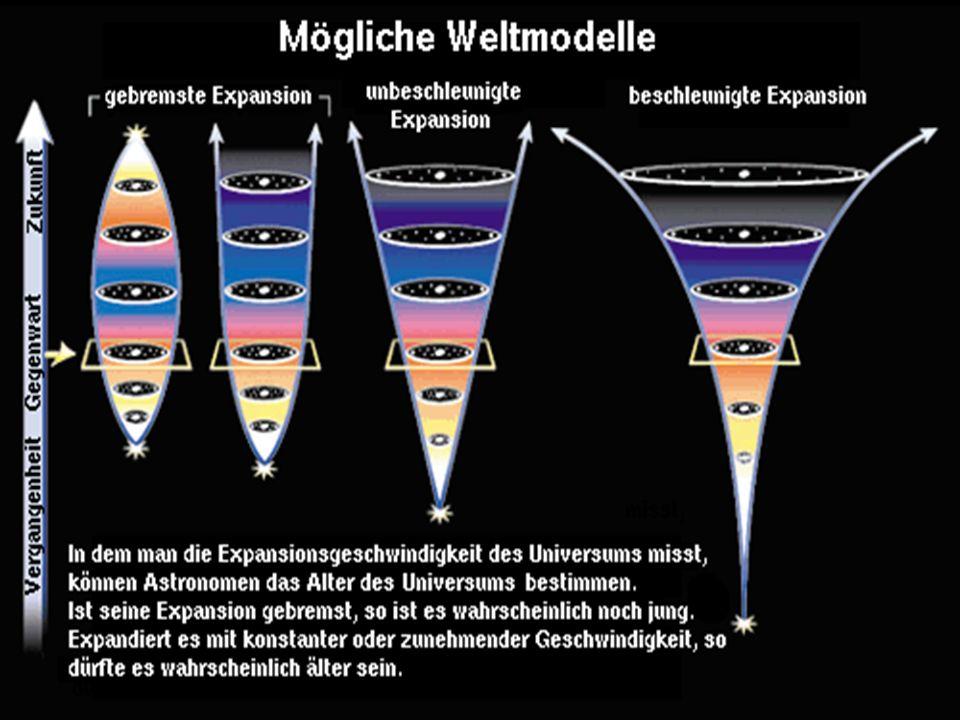 Wim de Boer, KarlsruheKosmologie VL, 6.11.2009 30 Grundidee der Allgemeinen Relativitätstheorie