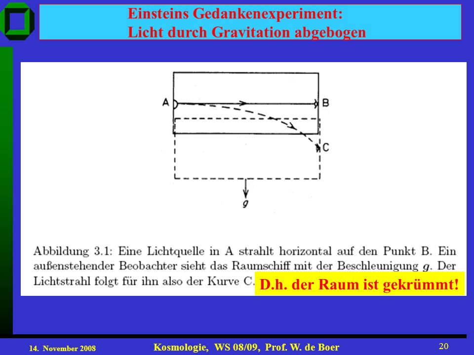 14. November 2008 Kosmologie, WS 08/09, Prof. W. de Boer 20 Einsteins Gedankenexperiment: Licht durch Gravitation abgebogen D.h. der Raum ist gekrümmt