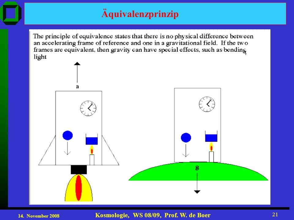 14. November 2008 Kosmologie, WS 08/09, Prof. W. de Boer 21 Äquivalenzprinzip