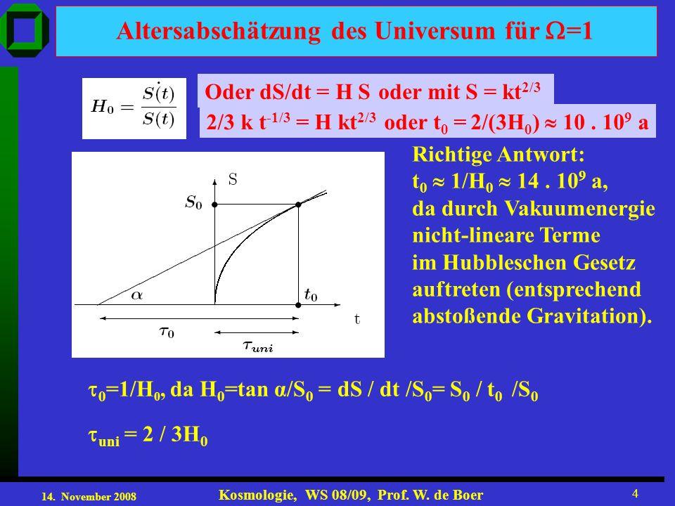 14. November 2008 Kosmologie, WS 08/09, Prof. W. de Boer 4 Altersabschätzung des Universum für =1 Oder dS/dt = H S oder mit S = kt 2/3 2/3 k t -1/3 =