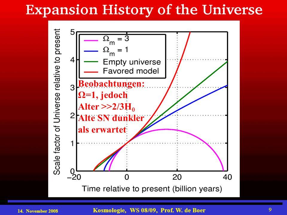 14. November 2008 Kosmologie, WS 08/09, Prof. W. de Boer 9 Beobachtungen: Ω=1, jedoch Alter >>2/3H 0 Alte SN dunkler als erwartet