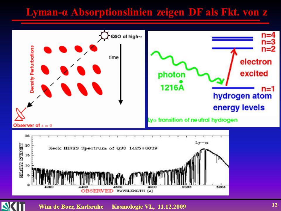 Wim de Boer, KarlsruheKosmologie VL, 11.12.2009 12 Lyman-α Absorptionslinien zeigen DF als Fkt. von z