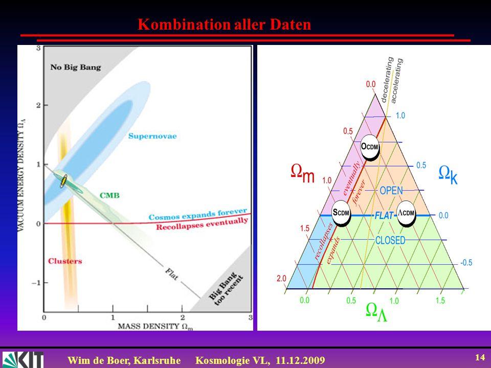 Wim de Boer, KarlsruheKosmologie VL, 11.12.2009 14 Kombination aller Daten