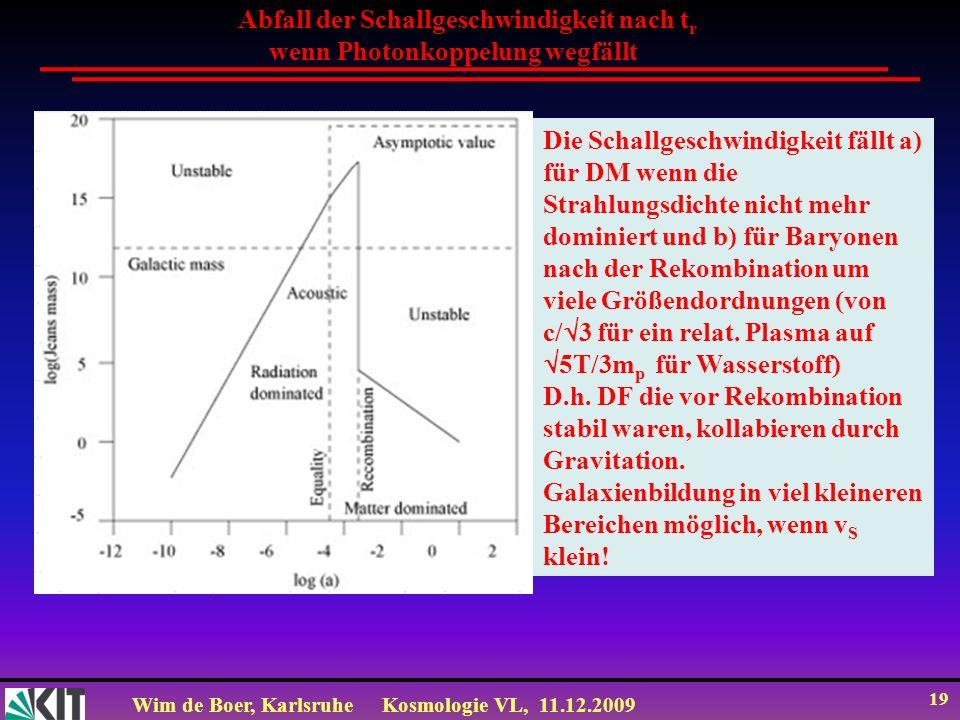 Wim de Boer, KarlsruheKosmologie VL, 11.12.2009 19 Die Schallgeschwindigkeit fällt a) für DM wenn die Strahlungsdichte nicht mehr dominiert und b) für Baryonen nach der Rekombination um viele Größendordnungen (von c/ 3 für ein relat.
