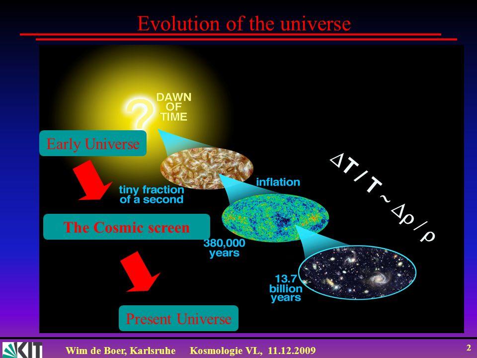 Wim de Boer, KarlsruheKosmologie VL, 11.12.2009 23 DM bildet Filamente erhöhter Dichte mit Leerräumen dazwischen Simulation (jeder Punkt stellt eine Galaxie dar) Millenium Simulation @ M.