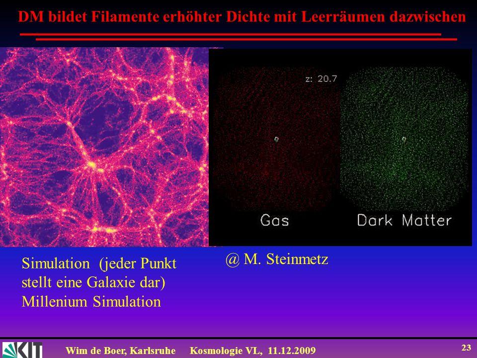 Wim de Boer, KarlsruheKosmologie VL, 11.12.2009 23 DM bildet Filamente erhöhter Dichte mit Leerräumen dazwischen Simulation (jeder Punkt stellt eine G