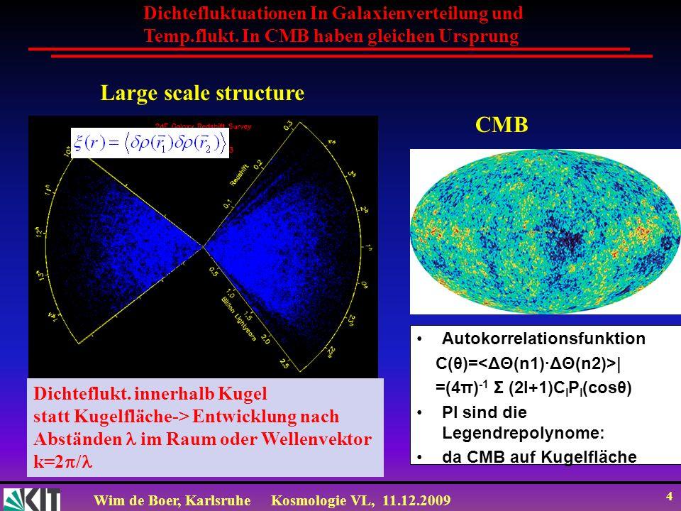 Wim de Boer, KarlsruheKosmologie VL, 11.12.2009 25 Powerspektrum bei kleinen Skalen empfindlich für Neutrinomasse.