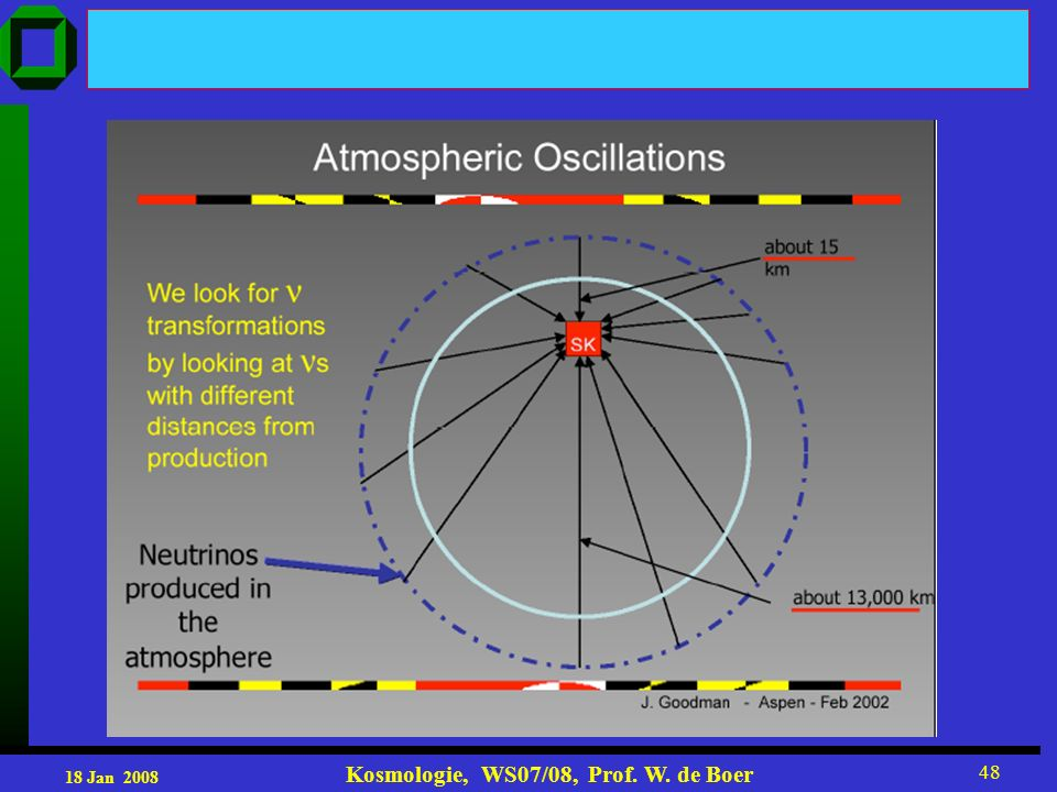18 Jan 2008 Kosmologie, WS07/08, Prof. W. de Boer 48