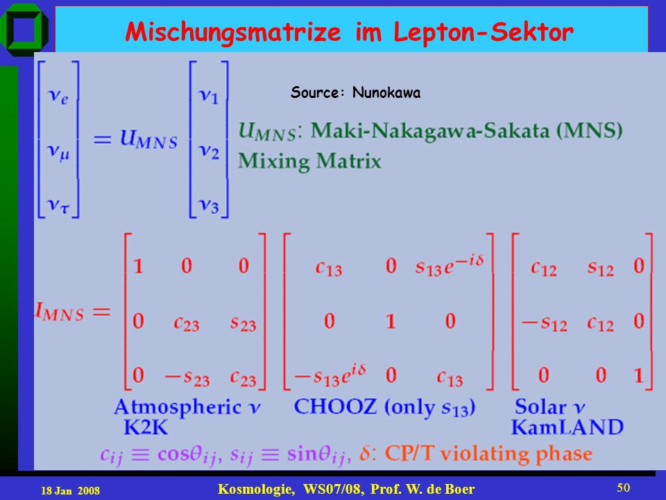 18 Jan 2008 Kosmologie, WS07/08, Prof. W. de Boer 50 Source: Nunokawa Mischungsmatrize im Lepton-Sektor