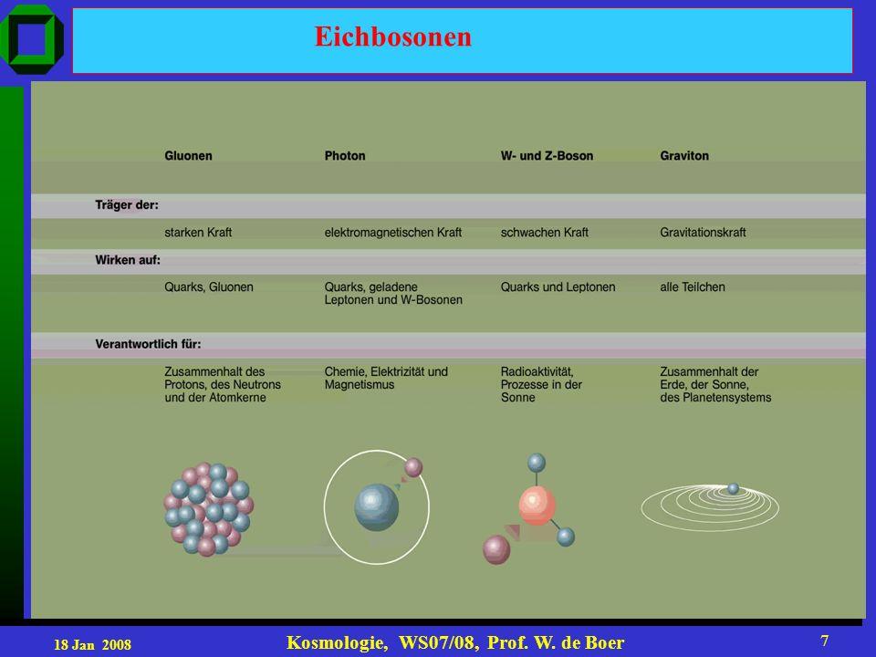 18 Jan 2008 Kosmologie, WS07/08, Prof. W. de Boer 7 Eichbosonen