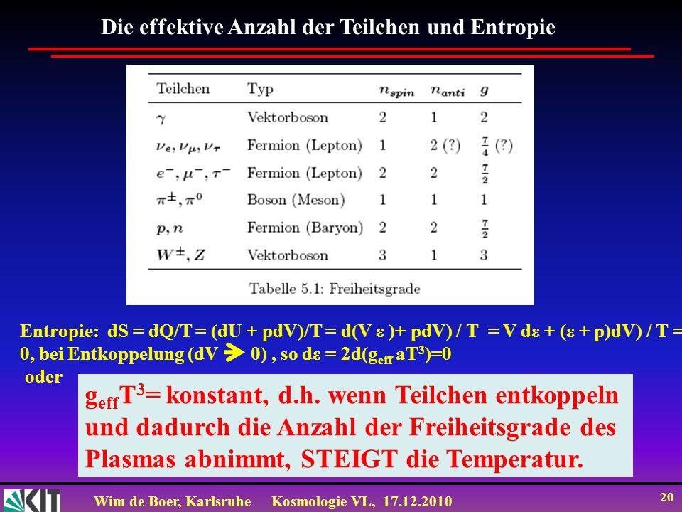 Wim de Boer, KarlsruheKosmologie VL, 17.12.2010 20 Die effektive Anzahl der Teilchen und Entropie Entropie: dS = dQ/T = (dU + pdV)/T = d(V ε )+ pdV) / T = V dε + (ε + p)dV) / T = 0, bei Entkoppelung (dV 0), so dε = 2d(g eff aT 3 )=0 oder g eff T 3 = konstant, d.h.