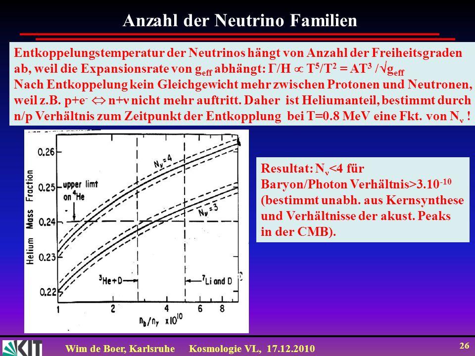 Wim de Boer, KarlsruheKosmologie VL, 17.12.2010 26 Entkoppelungstemperatur der Neutrinos hängt von Anzahl der Freiheitsgraden ab, weil die Expansionsrate von g eff abhängt: Г/H T 5 /T 2 = AT 3 / g eff Nach Entkoppelung kein Gleichgewicht mehr zwischen Protonen und Neutronen, weil z.B.