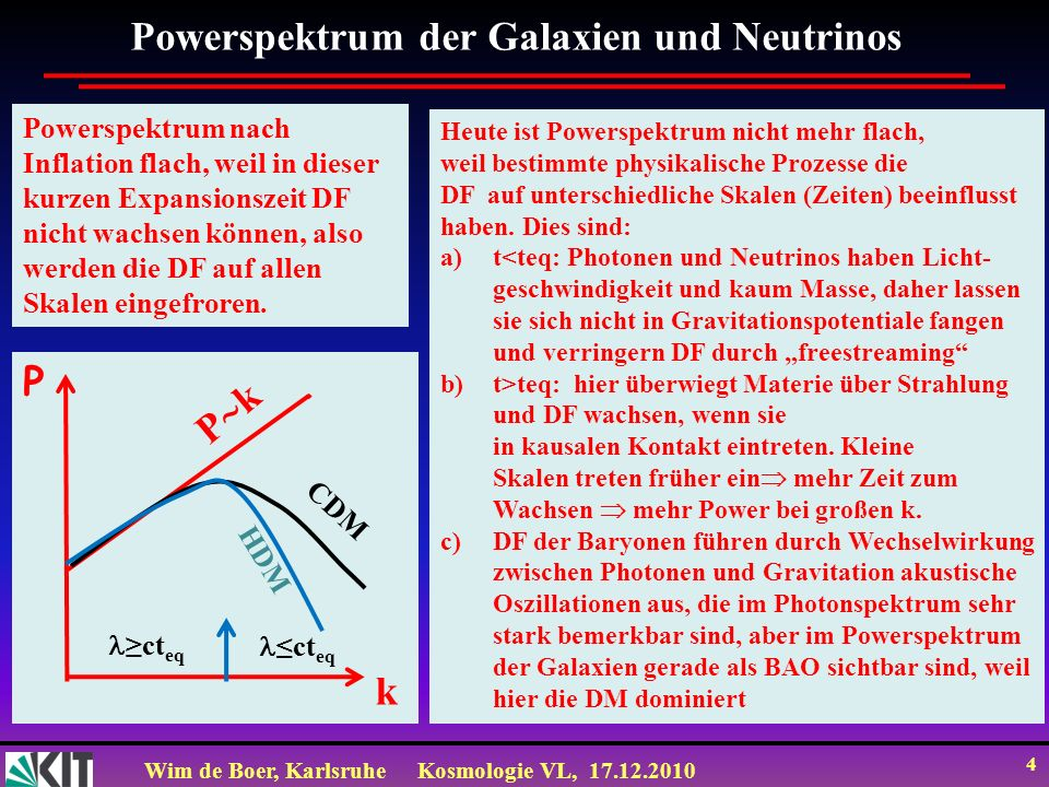 Wim de Boer, KarlsruheKosmologie VL, 17.12.2010 4 Powerspektrum der Galaxien und Neutrinos Powerspektrum nach Inflation flach, weil in dieser kurzen Expansionszeit DF nicht wachsen können, also werden die DF auf allen Skalen eingefroren.