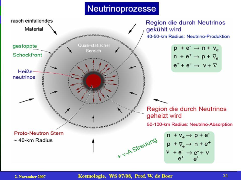 2. November 2007 Kosmologie, WS 07/08, Prof. W. de Boer 21