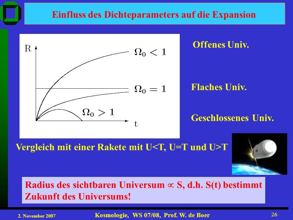 2. November 2007 Kosmologie, WS 07/08, Prof. W. de Boer 26 Einfluss des Dichteparameters auf die Expansion Vergleich mit einer Rakete mit U T Radius d
