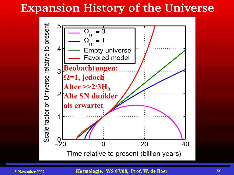 2. November 2007 Kosmologie, WS 07/08, Prof. W. de Boer 30 Beobachtungen: Ω=1, jedoch Alter >>2/3H 0 Alte SN dunkler als erwartet