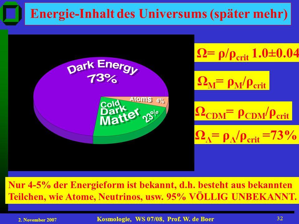 2. November 2007 Kosmologie, WS 07/08, Prof. W. de Boer 32 Ω= ρ/ρ crit 1.0±0.04 Ω M = ρ M /ρ crit Ω CDM = ρ CDM /ρ crit Ω Λ = ρ Λ /ρ crit =73% Λ Energ
