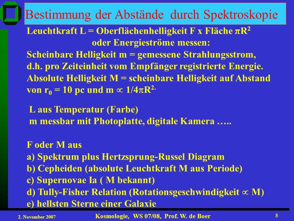 2. November 2007 Kosmologie, WS 07/08, Prof. W. de Boer 8 Leuchtkraft L = Oberflächenhelligkeit F x Fläche πR 2 oder Energieströme messen: Scheinbare
