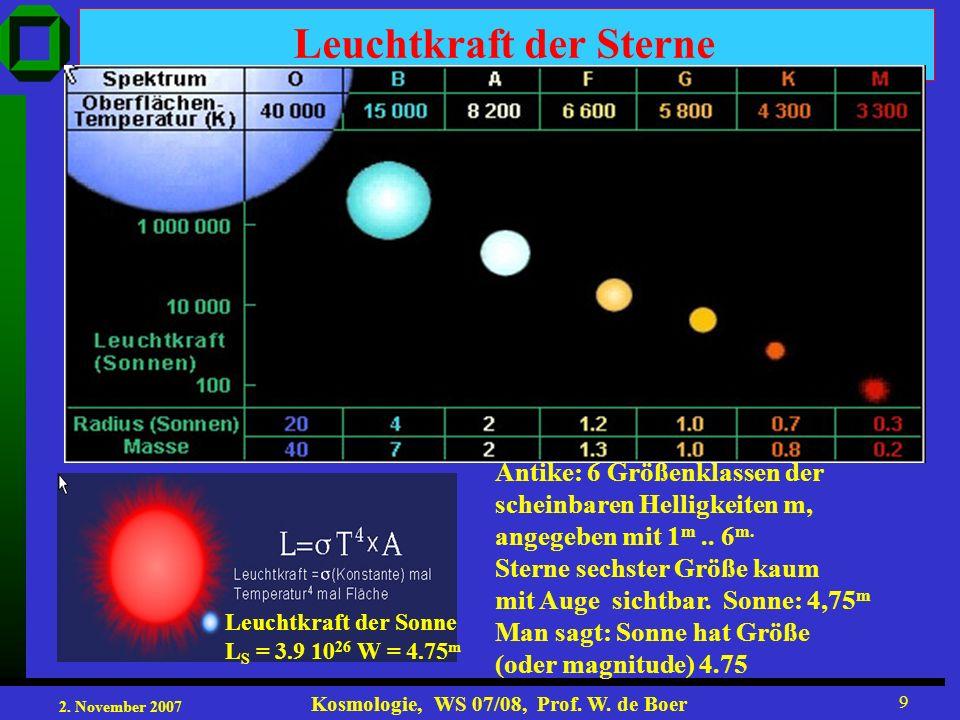 2. November 2007 Kosmologie, WS 07/08, Prof. W. de Boer 9 Leuchtkraft der Sterne Antike: 6 Größenklassen der scheinbaren Helligkeiten m, angegeben mit