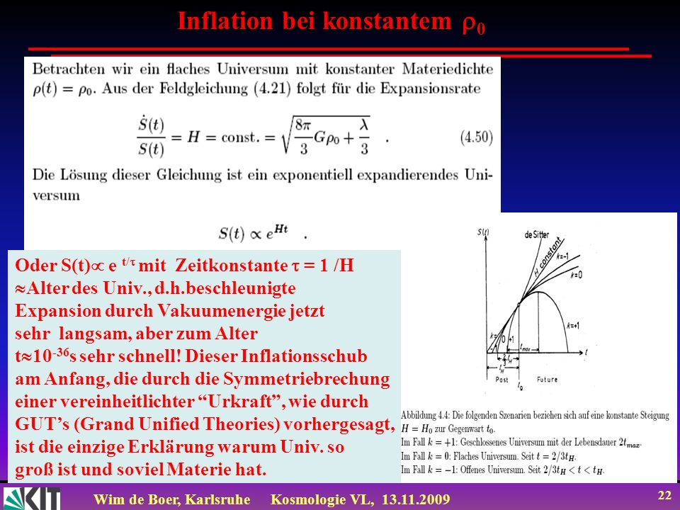 Wim de Boer, KarlsruheKosmologie VL, 13.11.2009 22 Inflation bei konstantem 0 Oder S(t) e t/ mit Zeitkonstante = 1 /H Alter des Univ., d.h.beschleunig