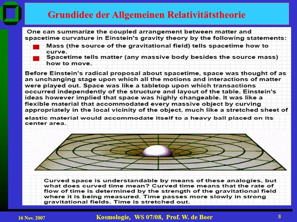 16 Nov. 2007 Kosmologie, WS 07/08, Prof. W. de Boer 8 Grundidee der Allgemeinen Relativitätstheorie
