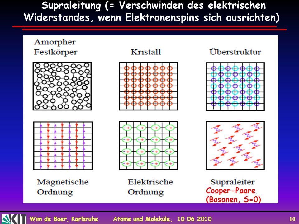 Wim de Boer, Karlsruhe Atome und Moleküle, 10.06.2010 10 Supraleitung (= Verschwinden des elektrischen Widerstandes, wenn Elektronenspins sich ausrich