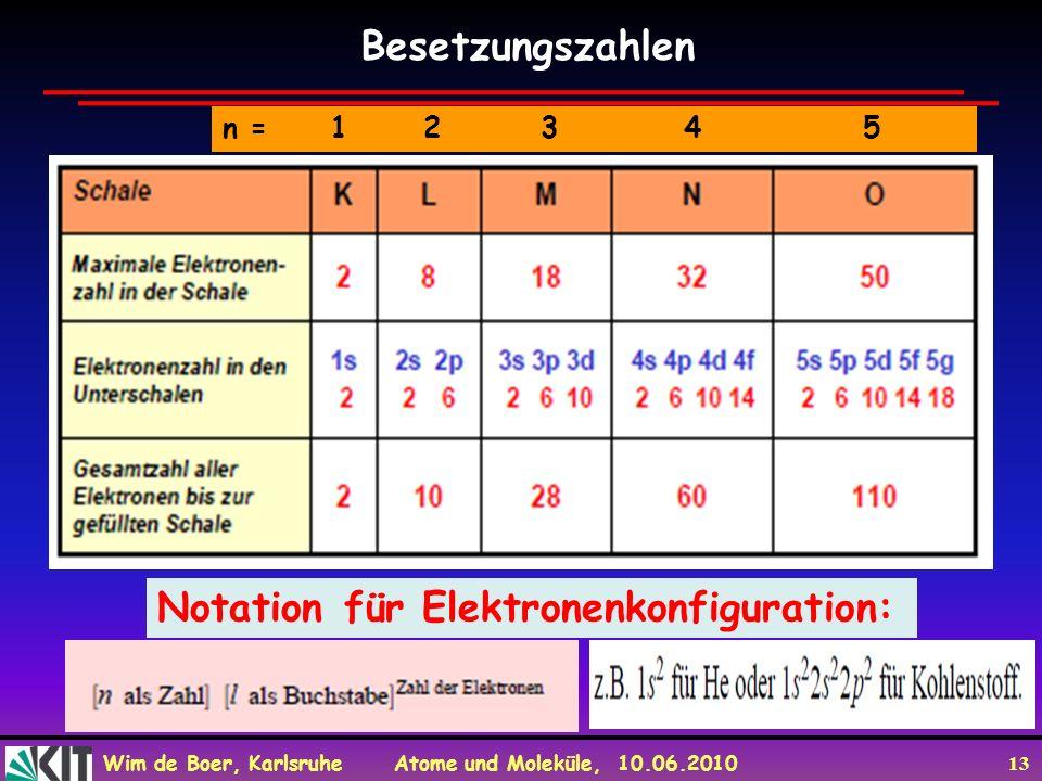 Wim de Boer, Karlsruhe Atome und Moleküle, 10.06.2010 13 Besetzungszahlen Notation für Elektronenkonfiguration: n = 1 2 3 4 5