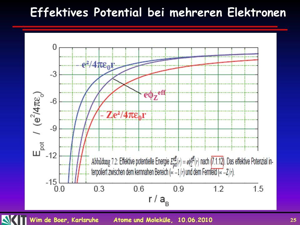 Wim de Boer, Karlsruhe Atome und Moleküle, 10.06.2010 25 Effektives Potential bei mehreren Elektronen