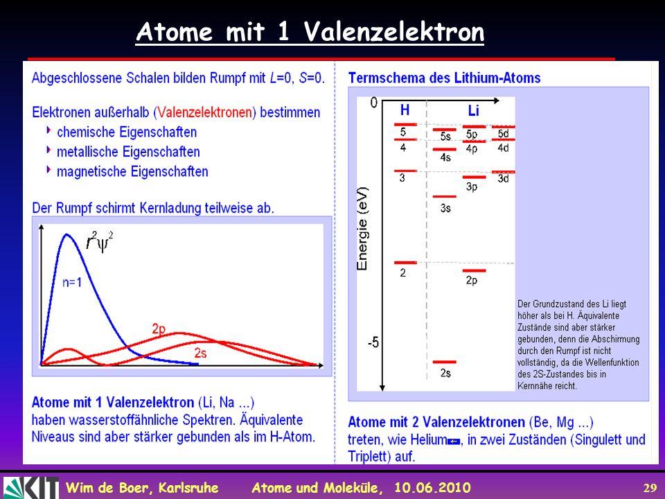 Wim de Boer, Karlsruhe Atome und Moleküle, 10.06.2010 29 Atome mit 1 Valenzelektron