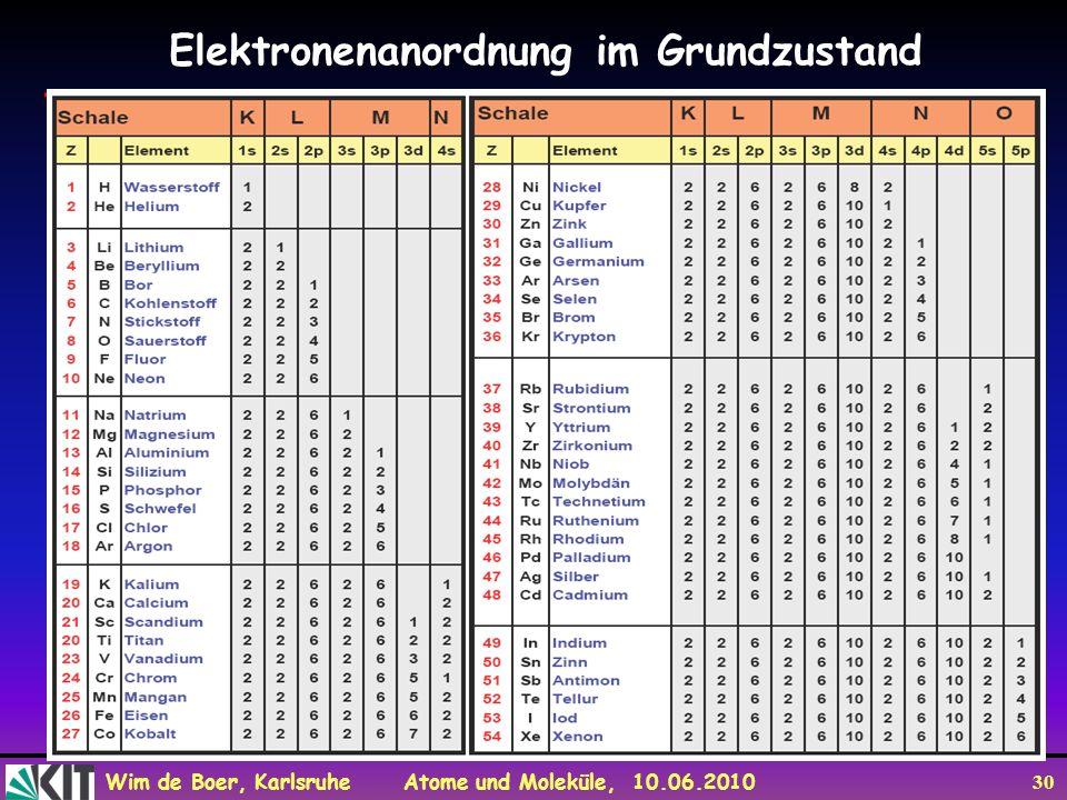 Wim de Boer, Karlsruhe Atome und Moleküle, 10.06.2010 30 Elektronenanordnung im Grundzustand