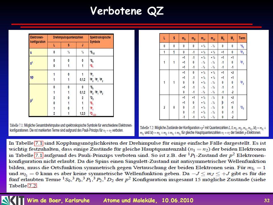 Wim de Boer, Karlsruhe Atome und Moleküle, 10.06.2010 32 Verbotene QZ