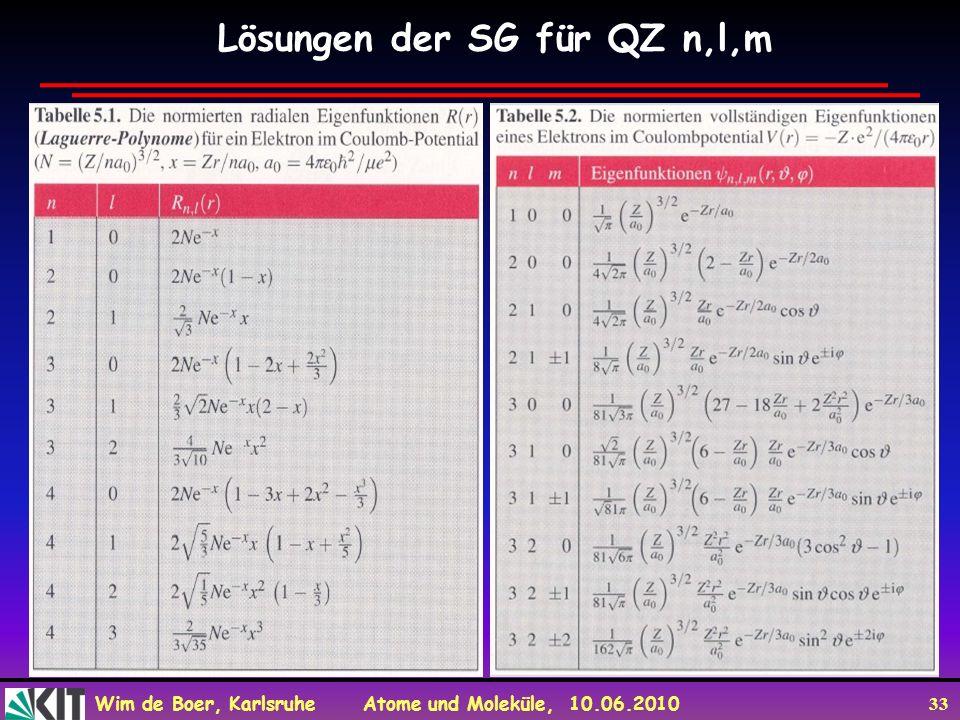 Wim de Boer, Karlsruhe Atome und Moleküle, 10.06.2010 33 Lösungen der SG für QZ n,l,m