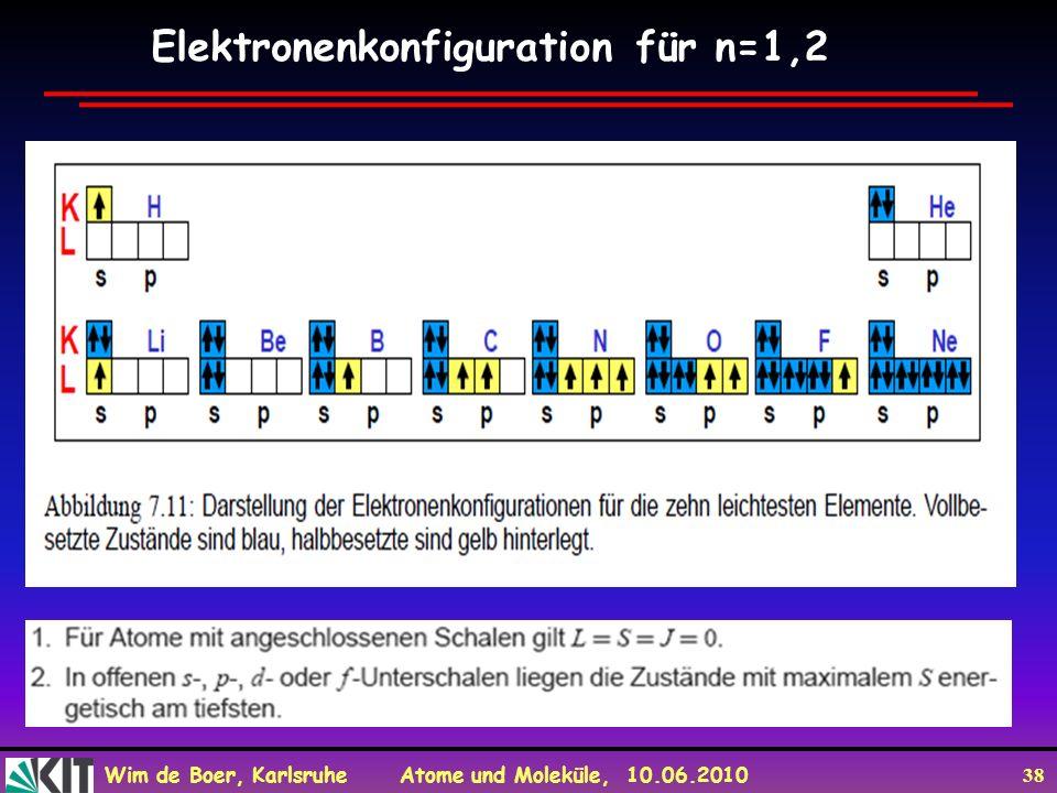 Wim de Boer, Karlsruhe Atome und Moleküle, 10.06.2010 38 Elektronenkonfiguration für n=1,2