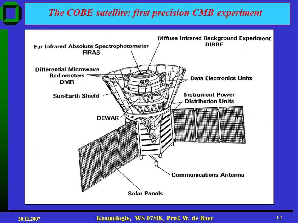 30.11.2007 Kosmologie, WS 07/08, Prof. W. de Boer 11 Entdeckung der CMB von Penzias und Wilson in 1965