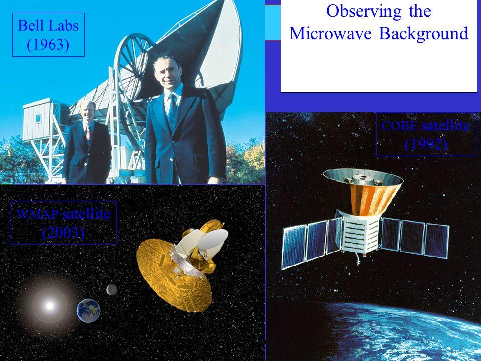 30.11.2007 Kosmologie, WS 07/08, Prof. W. de Boer 14 Kosmische Hintergrundstrahlung gemessen mit dem COBE Satelliten (1991) T = 2.728 ± 0.004 K Dichte