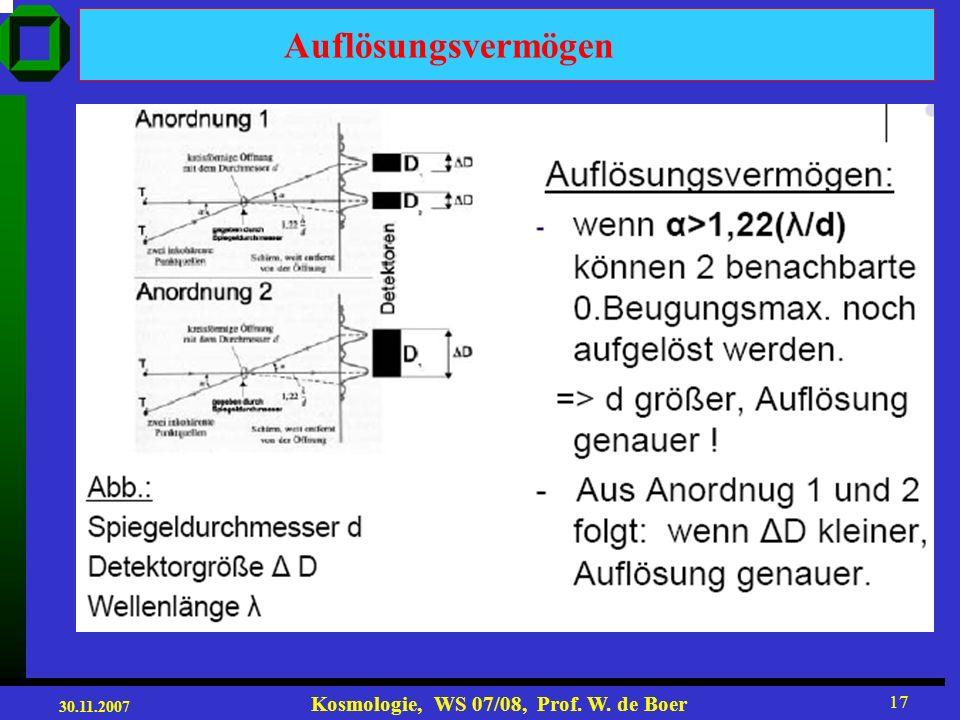 30.11.2007 Kosmologie, WS 07/08, Prof. W. de Boer 16 measured by W(ilkinson)MAP Satellite 90 K 60 K 300 K