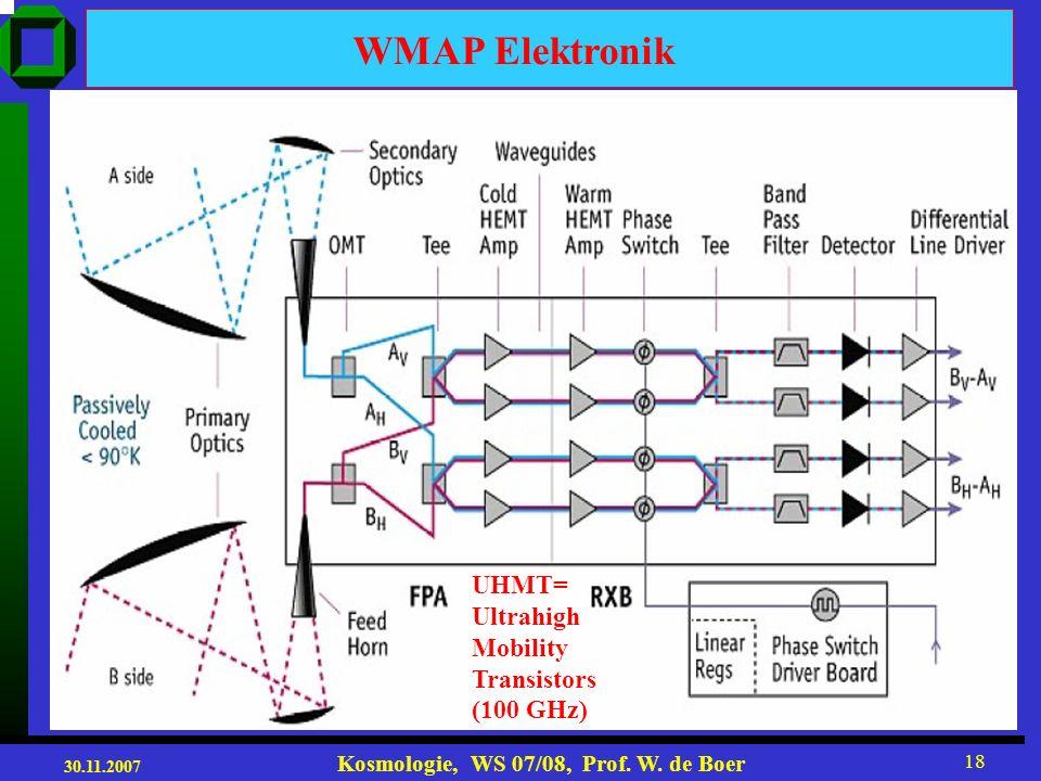 30.11.2007 Kosmologie, WS 07/08, Prof. W. de Boer 17 Auflösungsvermögen