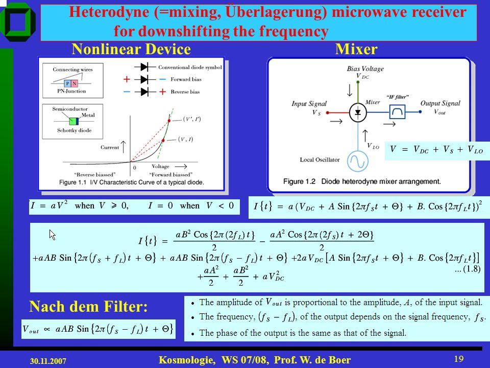 30.11.2007 Kosmologie, WS 07/08, Prof. W. de Boer 18 WMAP Elektronik UHMT= Ultrahigh Mobility Transistors (100 GHz)