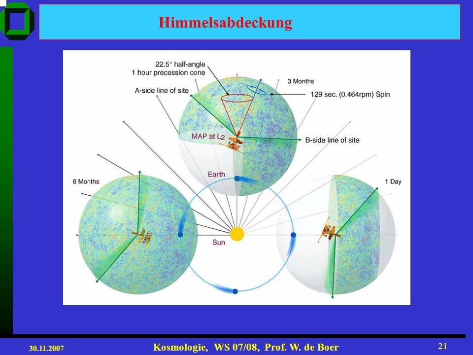 30.11.2007 Kosmologie, WS 07/08, Prof. W. de Boer 20 Lagrange Punkt 2