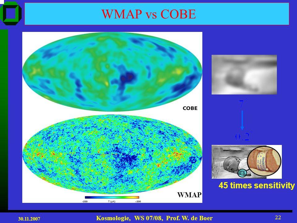 30.11.2007 Kosmologie, WS 07/08, Prof. W. de Boer 21 Himmelsabdeckung